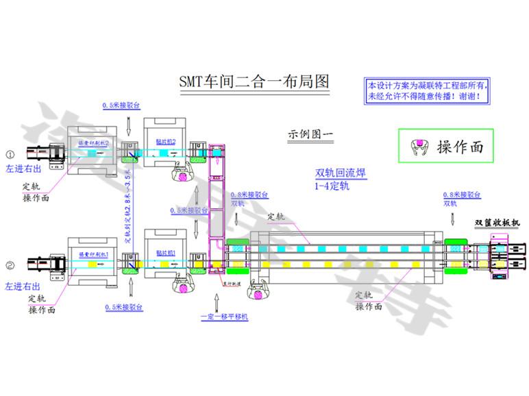 二合一平移机 平行移载机 SMT移载机